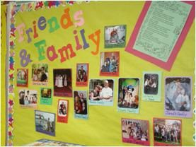 Family Tree Ideas Mrs Sarah S Classroom Blog